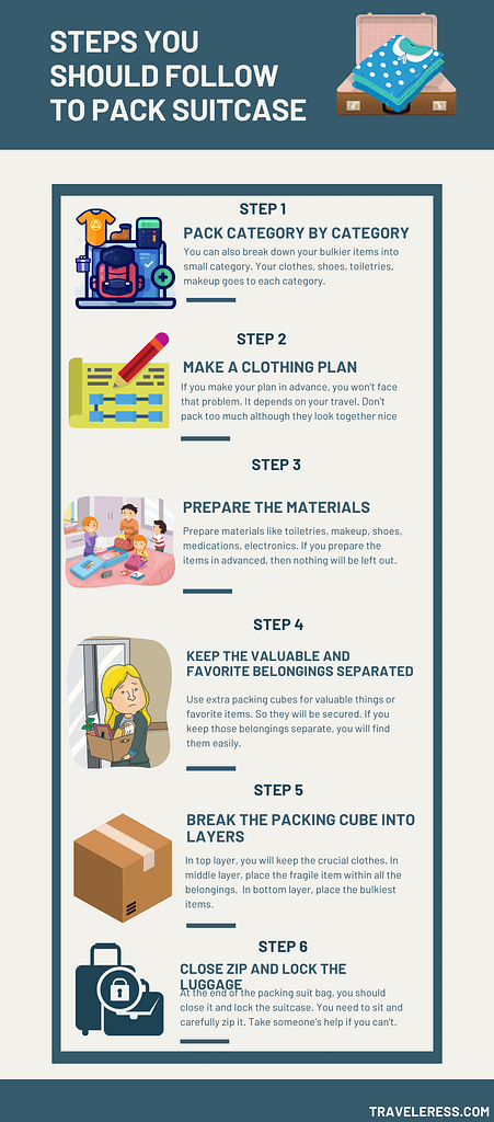Steps you should follow to pack luggage