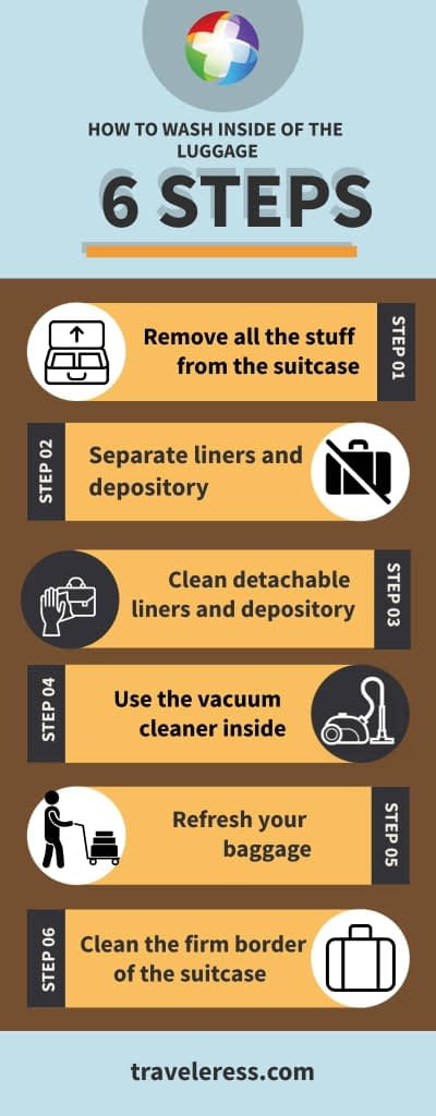 How to wash inside of the luggage